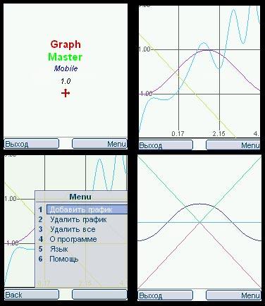 Программу для построения графиков для телефона